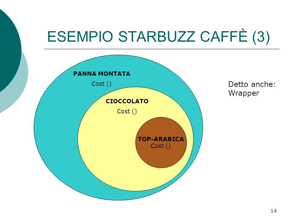ESEMPIO STARBUZZ CAFFÈ (3) TOP-ARABICA Cost () PANNA MONTATA Cost () CIOCCOLATO Cost () 14 Detto anche: Wrapper