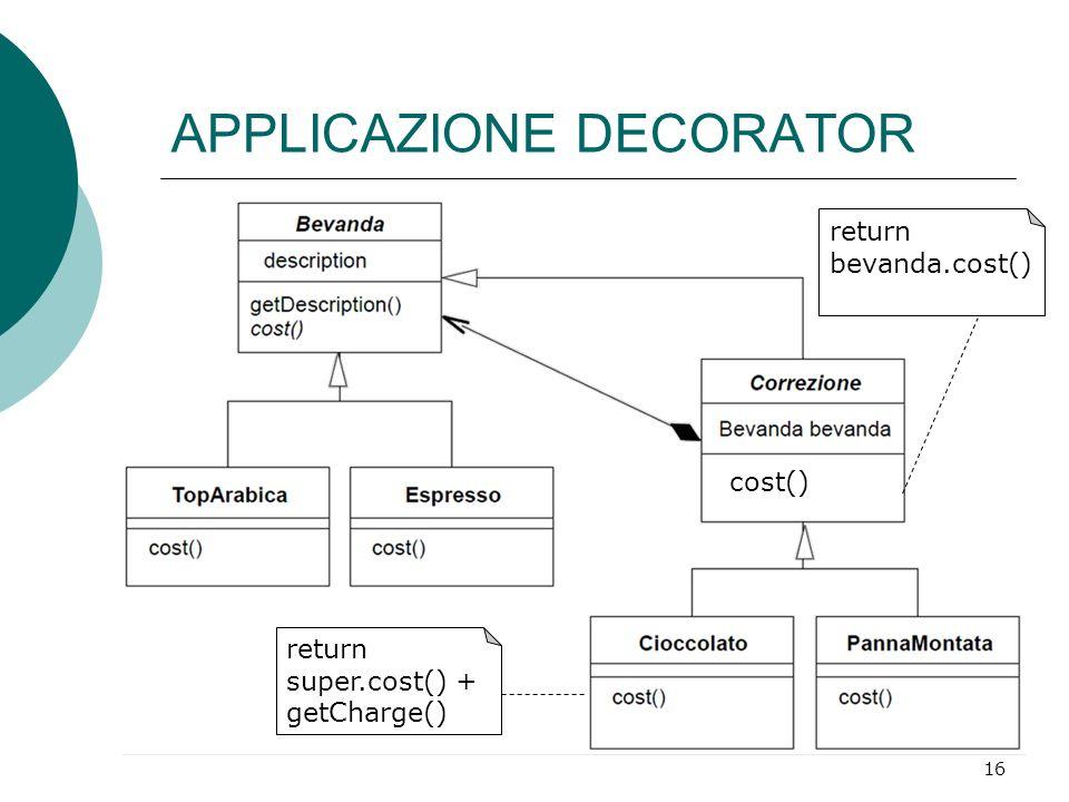APPLICAZIONE DECORATOR 16 cost() return bevanda.cost() return super.cost() + getCharge()