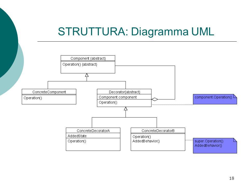 STRUTTURA: Diagramma UML 18