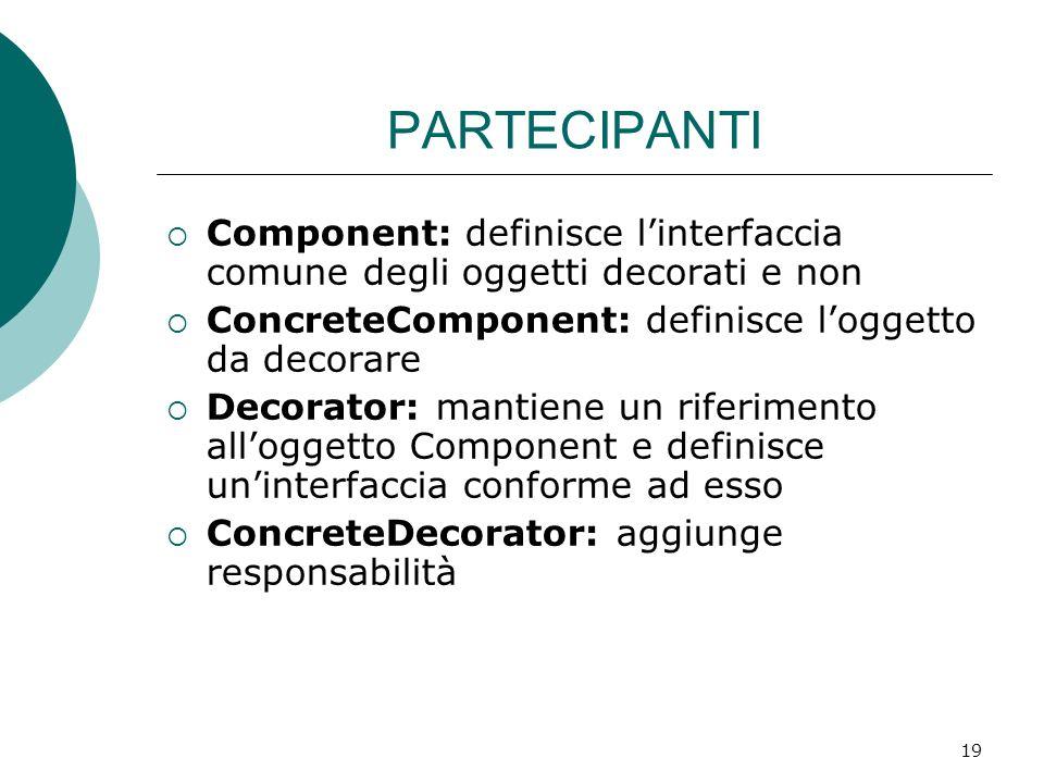 PARTECIPANTI Component: definisce linterfaccia comune degli oggetti decorati e non ConcreteComponent: definisce loggetto da decorare Decorator: mantie