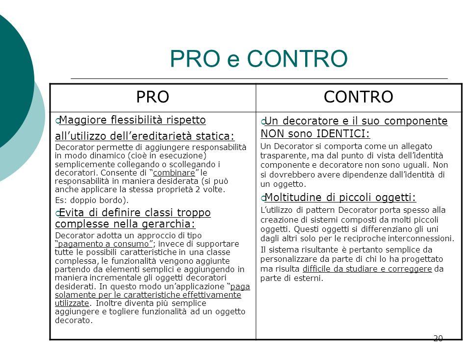 PRO e CONTRO PROCONTRO Maggiore flessibilità rispetto allutilizzo dellereditarietà statica: Decorator permette di aggiungere responsabilità in modo di