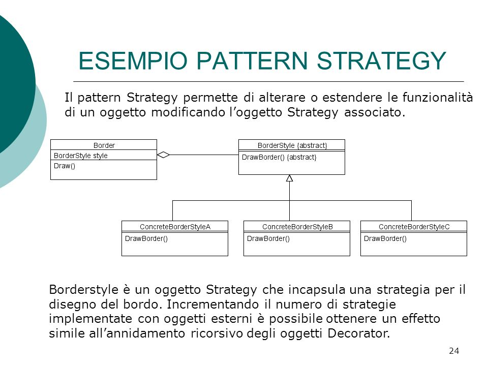 ESEMPIO PATTERN STRATEGY Il pattern Strategy permette di alterare o estendere le funzionalità di un oggetto modificando loggetto Strategy associato. B