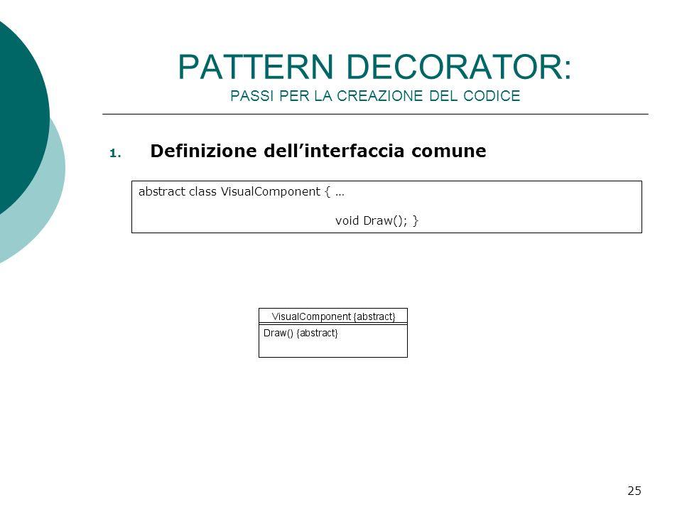 PATTERN DECORATOR: PASSI PER LA CREAZIONE DEL CODICE 1. Definizione dellinterfaccia comune abstract class VisualComponent { … void Draw(); } 25