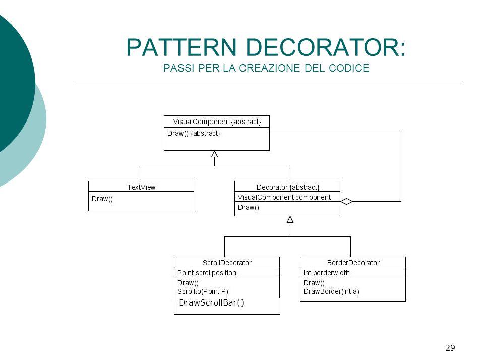 PATTERN DECORATOR: PASSI PER LA CREAZIONE DEL CODICE 29 DrawScrollBar()