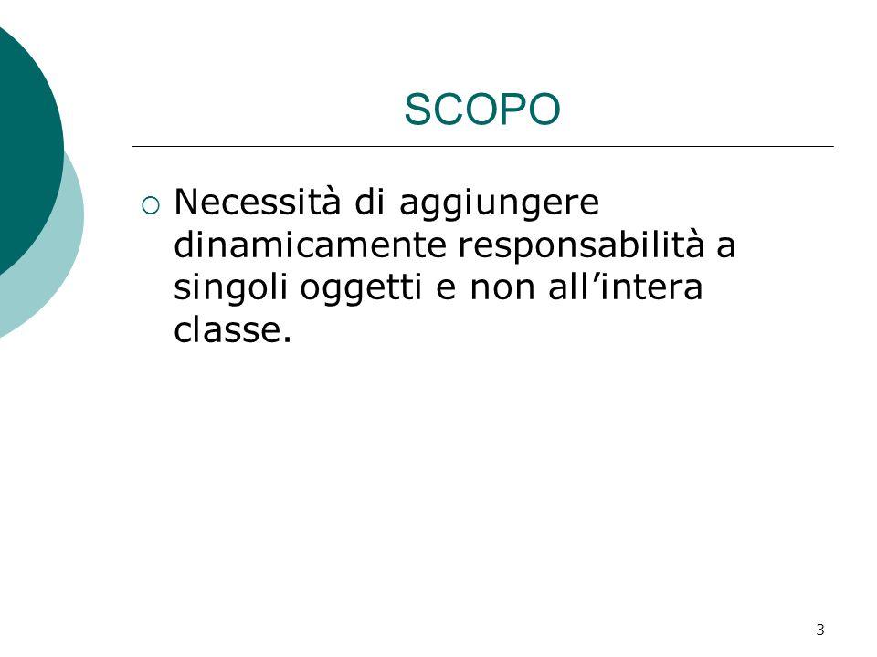 SCOPO Necessità di aggiungere dinamicamente responsabilità a singoli oggetti e non allintera classe. 3