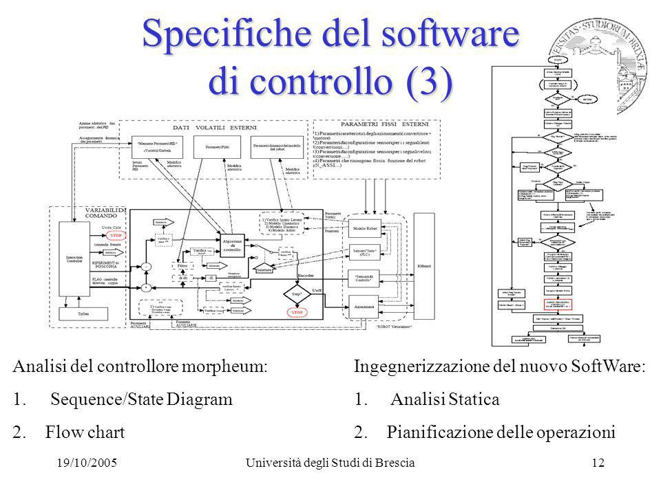 19/10/2005Università degli Studi di Brescia12 Specifiche del software di controllo (3) Analisi del controllore morpheum: 1. Sequence/State Diagram 2.F