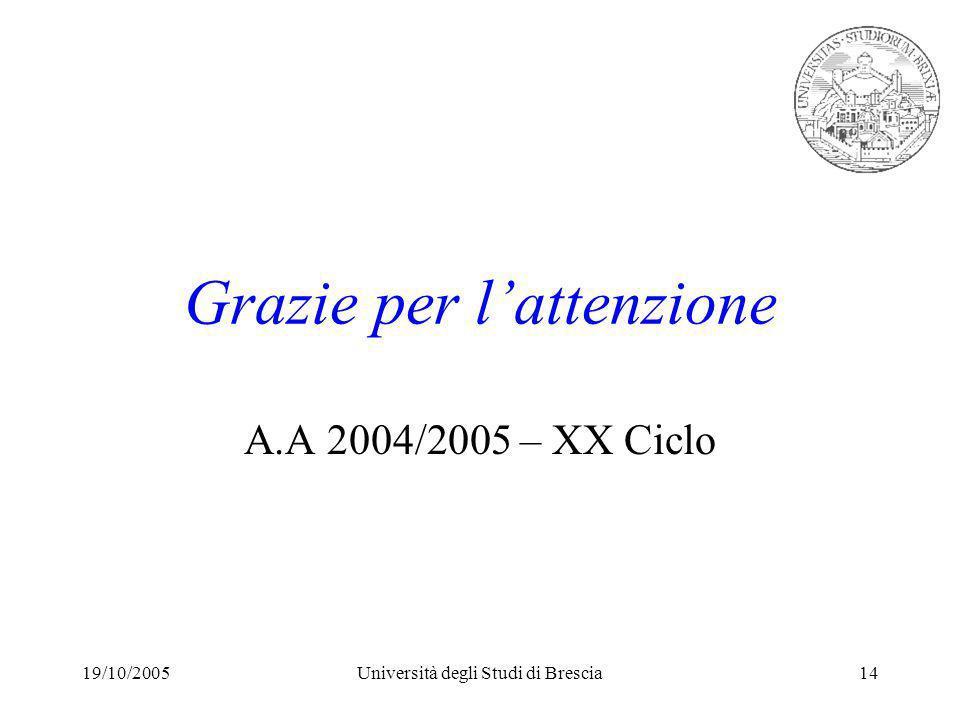 19/10/2005Università degli Studi di Brescia14 Grazie per lattenzione A.A 2004/2005 – XX Ciclo