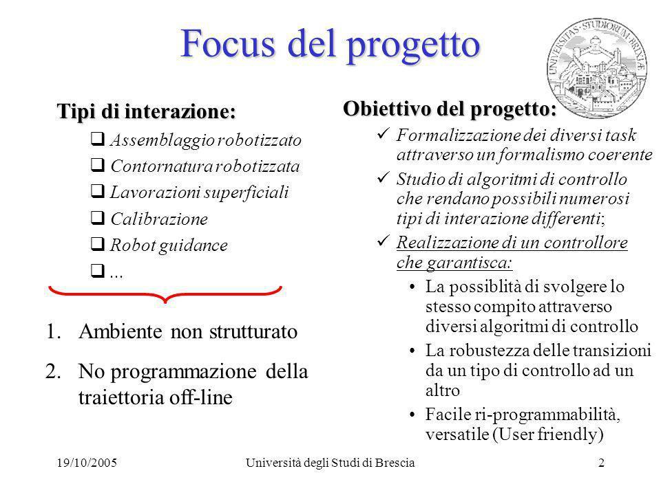 19/10/2005Università degli Studi di Brescia2 Focus del progetto Tipi di interazione: Assemblaggio robotizzato Contornatura robotizzata Lavorazioni superficiali Calibrazione Robot guidance...