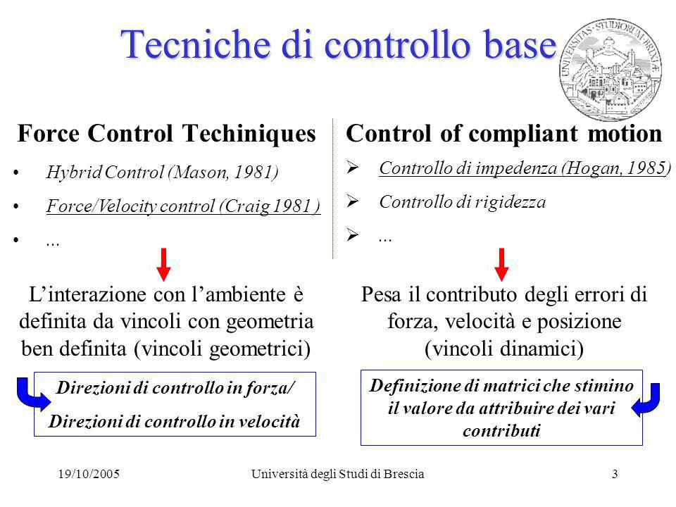 19/10/2005Università degli Studi di Brescia3 Tecniche di controllo base Force Control TechiniquesControl of compliant motion Hybrid Control (Mason, 19