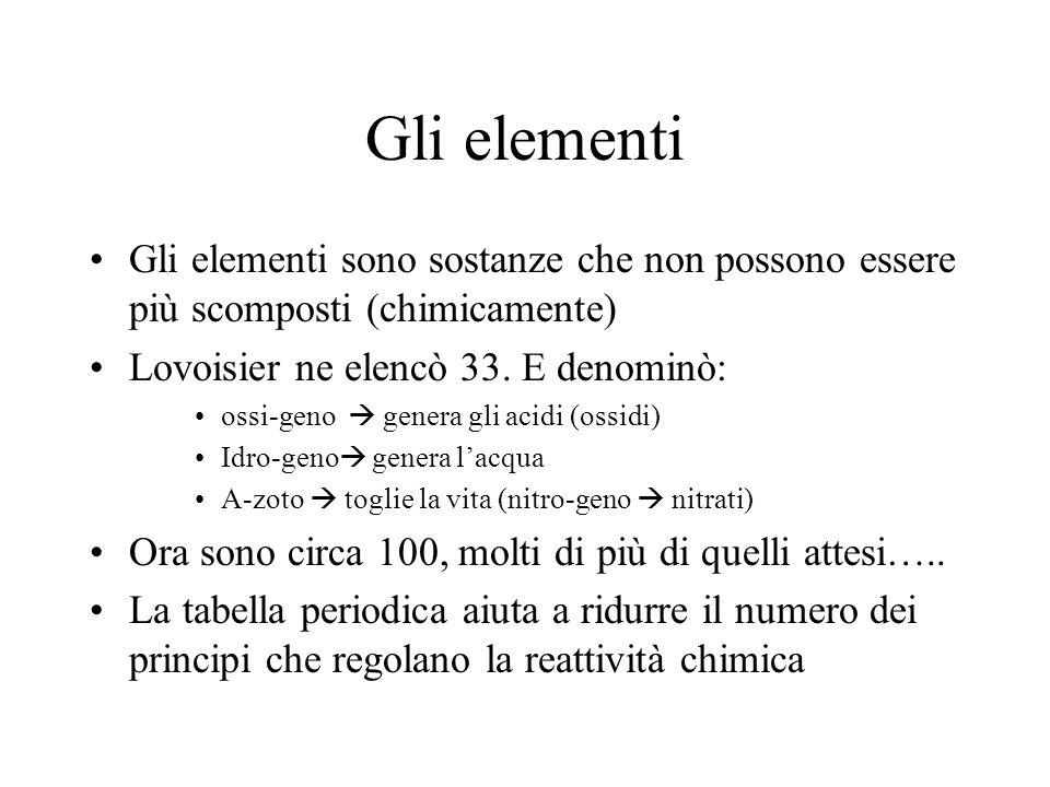 Gli elementi Gli elementi sono sostanze che non possono essere più scomposti (chimicamente) Lovoisier ne elencò 33.