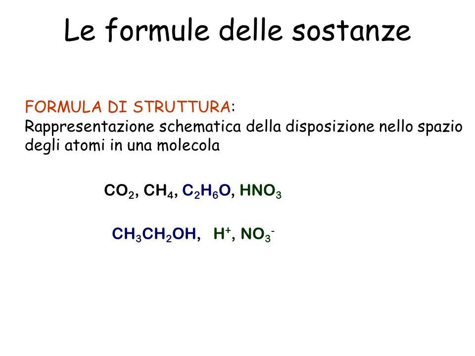 Le formule delle sostanze FORMULA DI STRUTTURA: Rappresentazione schematica della disposizione nello spazio degli atomi in una molecola CO 2, CH 4, C 2 H 6 O, HNO 3 CH 3 CH 2 OH, H +, NO 3 -