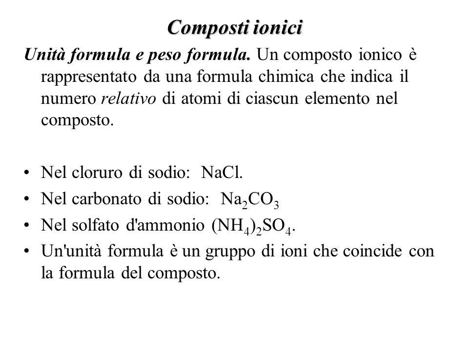 Composti ionici Unità formula e peso formula.