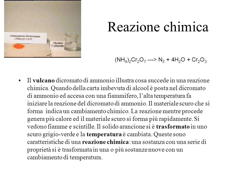 Reazione chimica Il vulcano dicromato di ammonio illustra cosa succede in una reazione chimica.