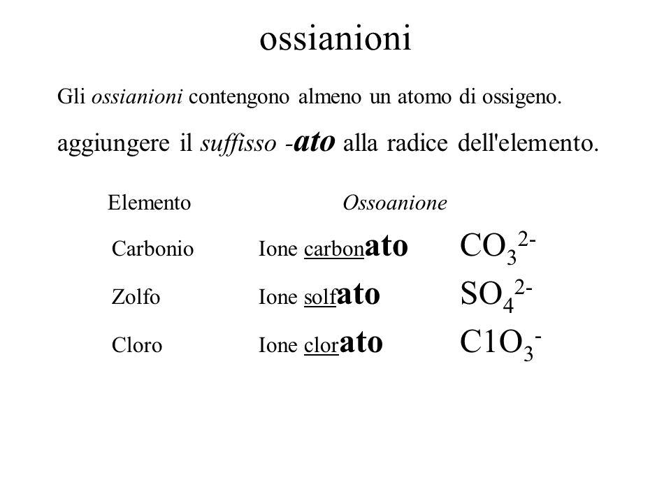 ossianioni Gli ossianioni contengono almeno un atomo di ossigeno.