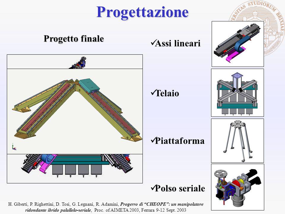 Progettazione Assi lineari Telaio Piattaforma Polso seriale Studi preliminari Progetto finale H. Giberti, P. Righettini, D. Tosi, G. Legnani, R. Adami