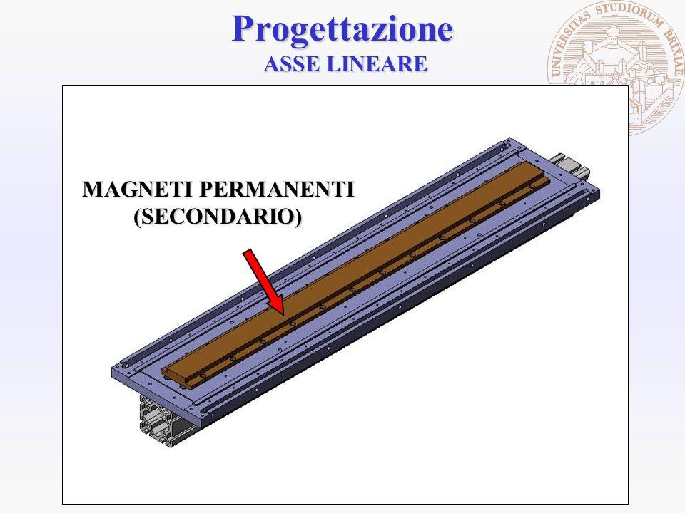 Progettazione MAGNETI PERMANENTI (SECONDARIO)