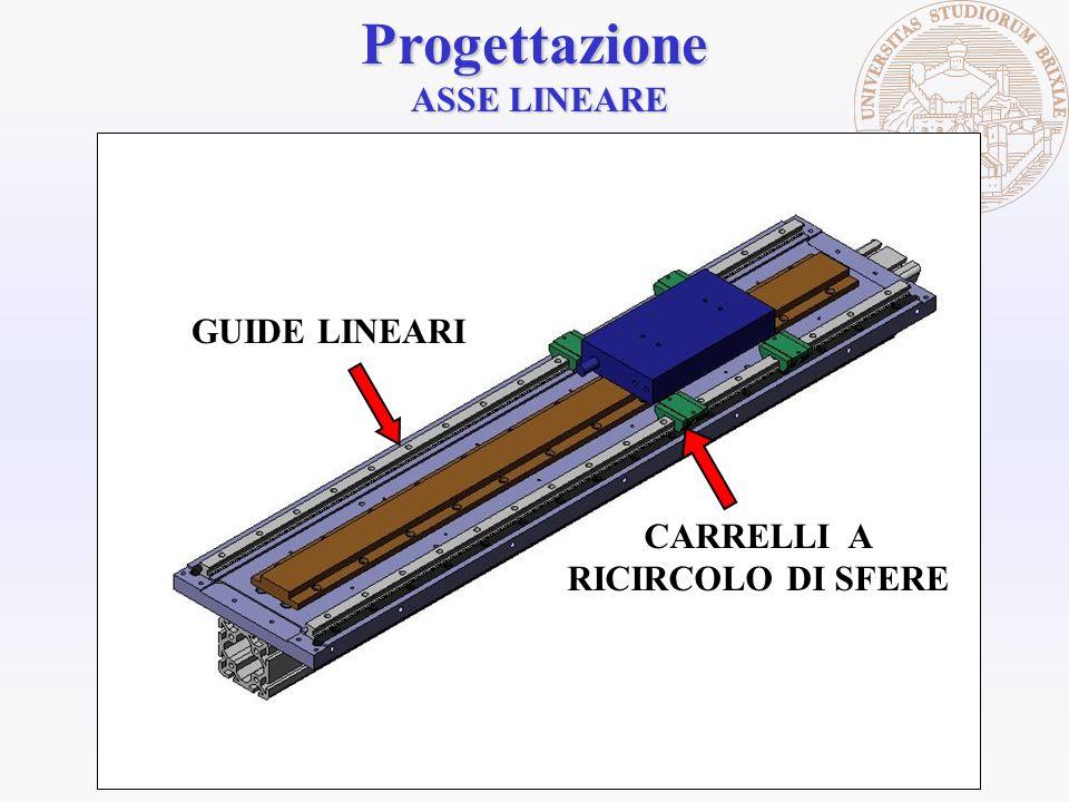 Progettazione GUIDE LINEARI CARRELLI A RICIRCOLO DI SFERE