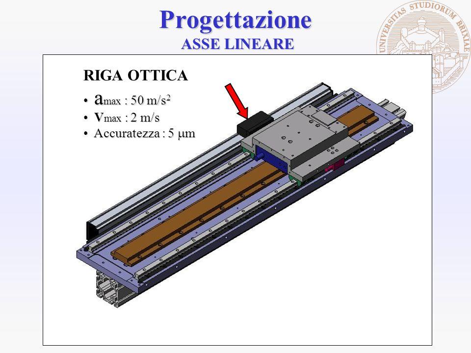 Progettazione RIGA OTTICA a max : 50 m/s 2 a max : 50 m/s 2 V max : 2 m/s V max : 2 m/s Accuratezza : 5 m Accuratezza : 5 m