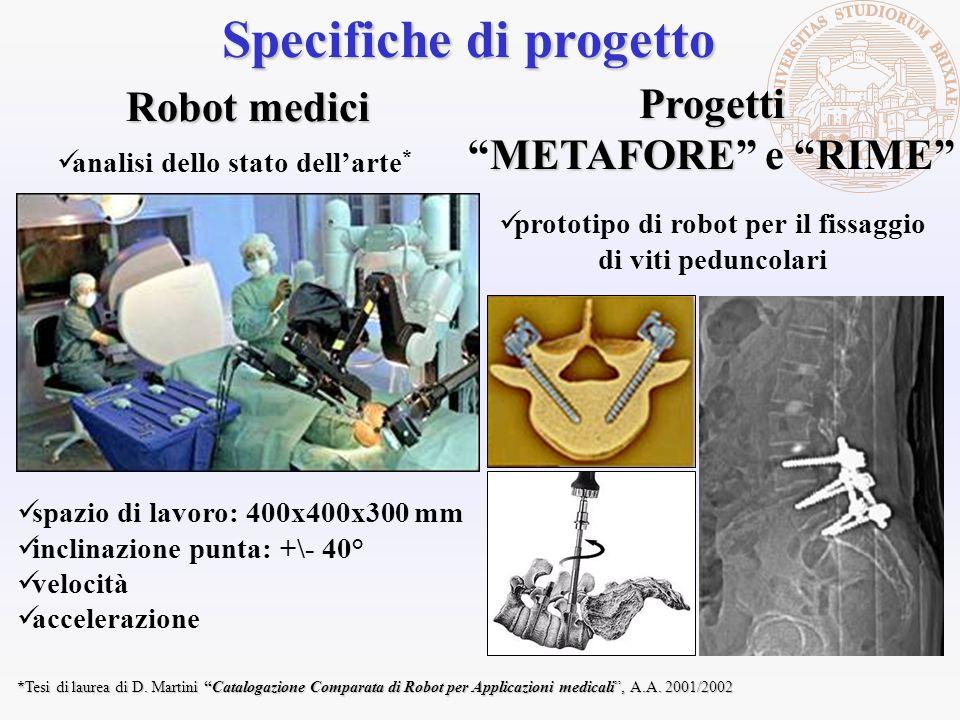 Progetti METAFOREMETAFORE e RIME Specifiche di progetto Robot medici analisi dello stato dellarte * prototipo di robot per il fissaggio di viti pedunc