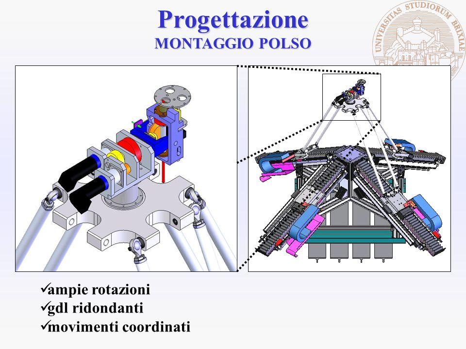 Progettazione MONTAGGIO POLSO ampie rotazioni gdl ridondanti movimenti coordinati