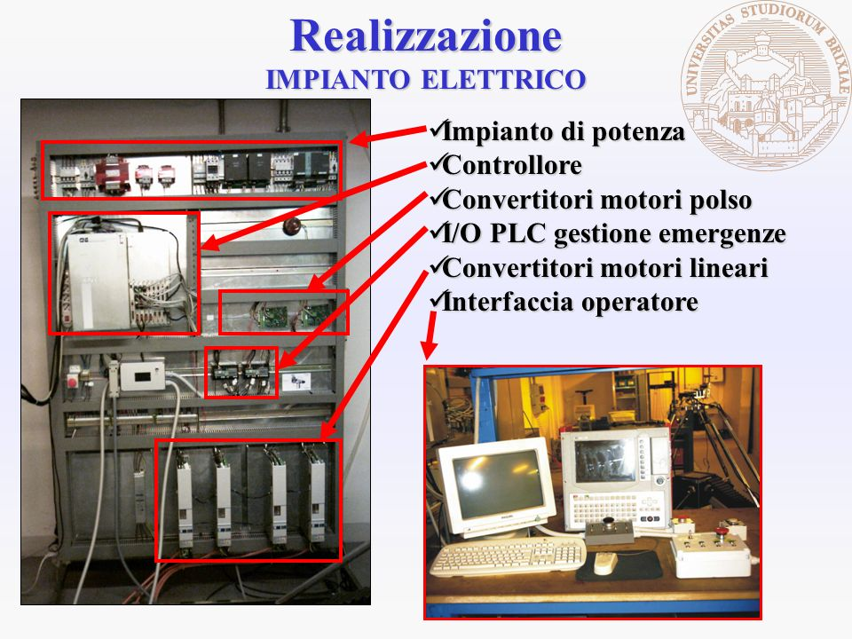 Impianto di potenza Impianto di potenza Controllore Controllore Convertitori motori polso Convertitori motori polso I/O PLC gestione emergenze I/O PLC