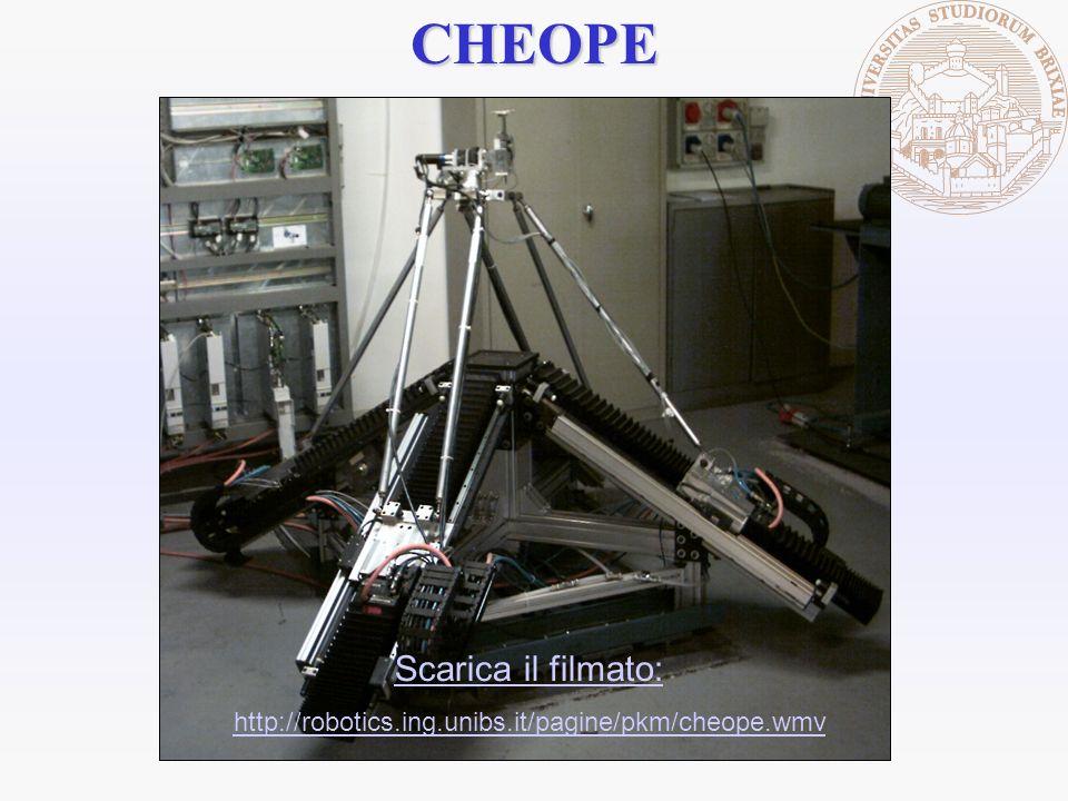 CHEOPE Scarica il filmato: http://robotics.ing.unibs.it/pagine/pkm/cheope.wmv