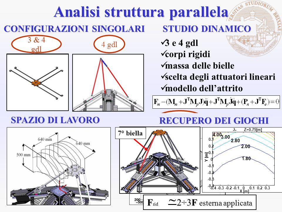3 & 4 gdl 4 gdl CONFIGURAZIONI SINGOLARI Analisi struttura parallela SPAZIO DI LAVORO STUDIO DINAMICO 3 e 4 gdl corpi rigidi massa delle bielle scelta