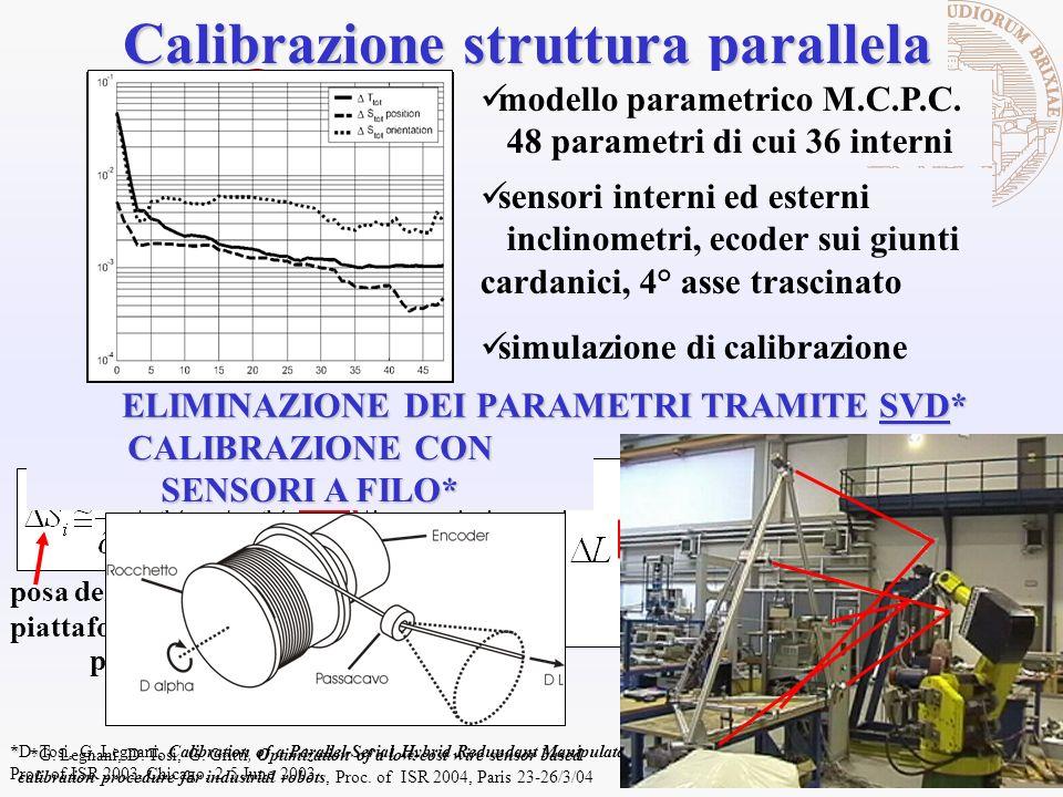 Calibrazione struttura parallela modello parametrico M.C.P.C. 48 parametri di cui 36 interni sensori interni ed esterni inclinometri, ecoder sui giunt