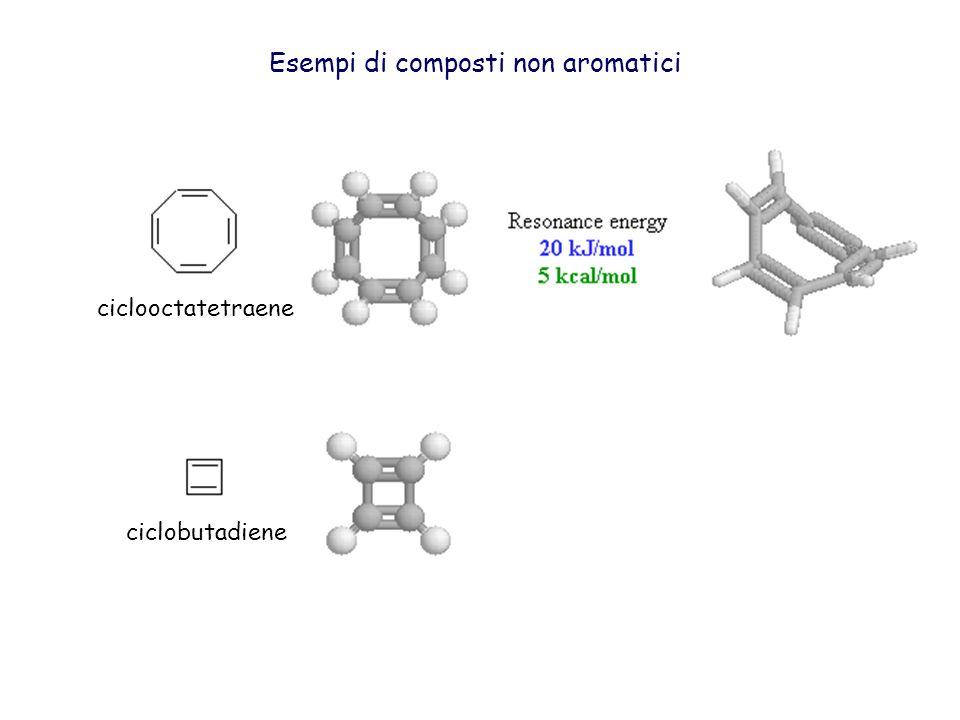 ciclooctatetraene ciclobutadiene Esempi di composti non aromatici