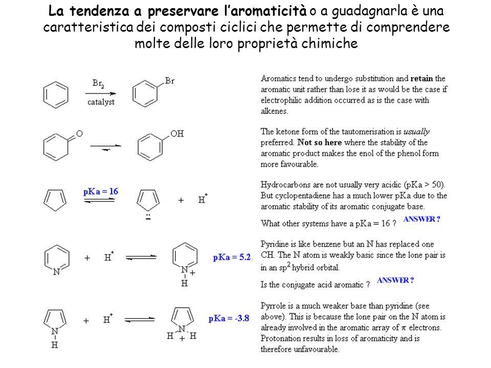 La tendenza a preservare laromaticità o a guadagnarla è una caratteristica dei composti ciclici che permette di comprendere molte delle loro proprietà chimiche