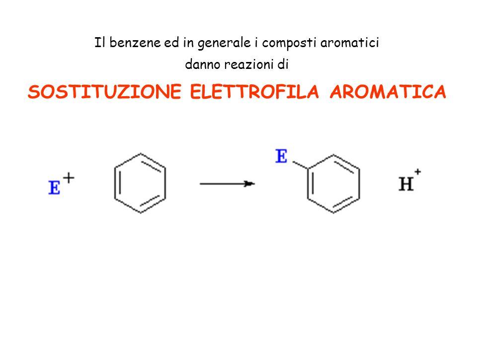 Il benzene ed in generale i composti aromatici danno reazioni di SOSTITUZIONE ELETTROFILA AROMATICA