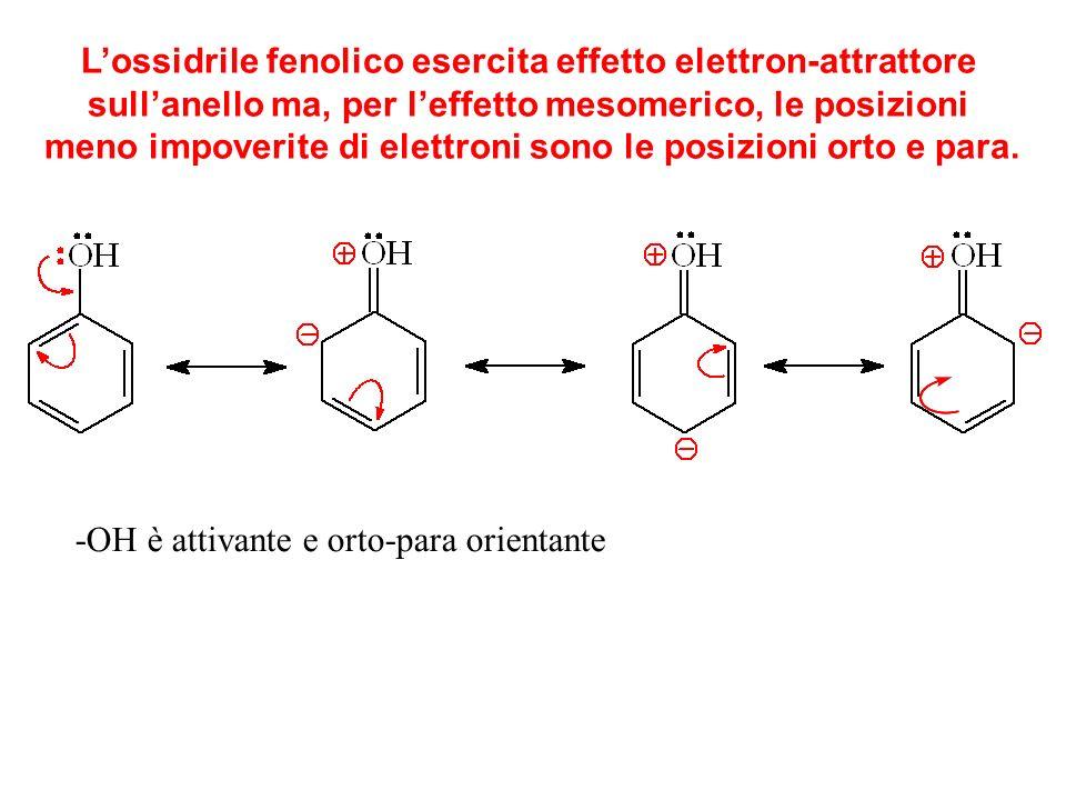 Lossidrile fenolico esercita effetto elettron-attrattore sullanello ma, per leffetto mesomerico, le posizioni meno impoverite di elettroni sono le posizioni orto e para.