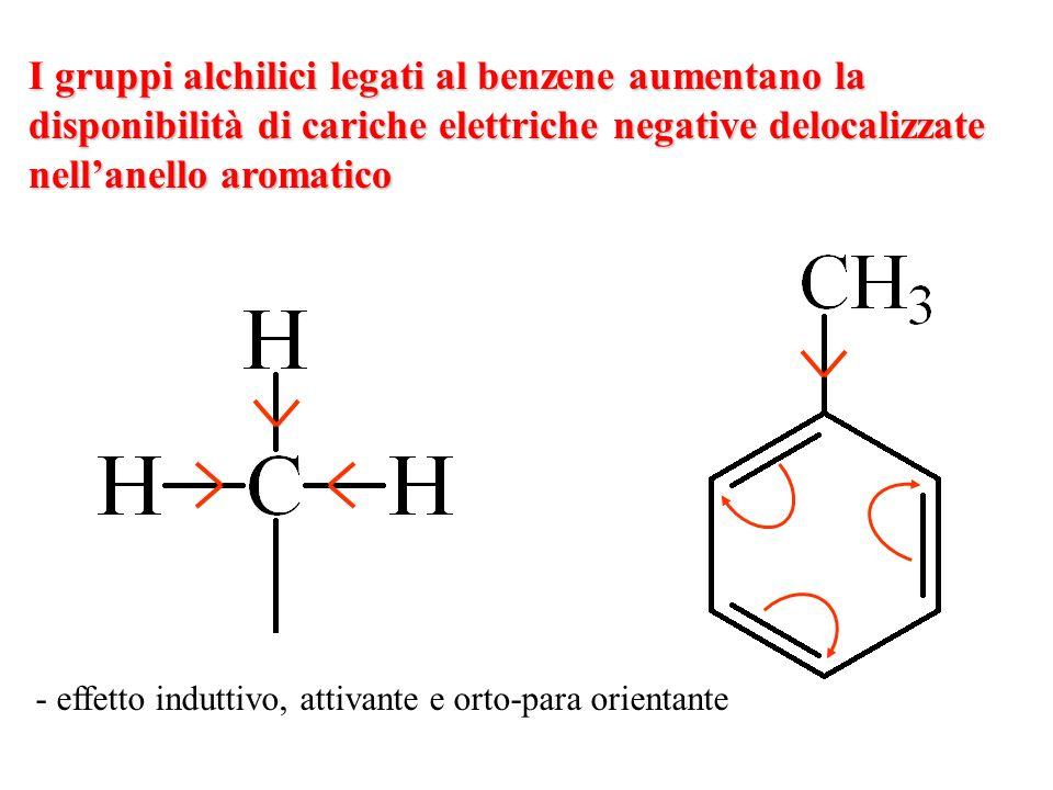 I gruppi alchilici legati al benzene aumentano la disponibilità di cariche elettriche negative delocalizzate nellanello aromatico - effetto induttivo, attivante e orto-para orientante