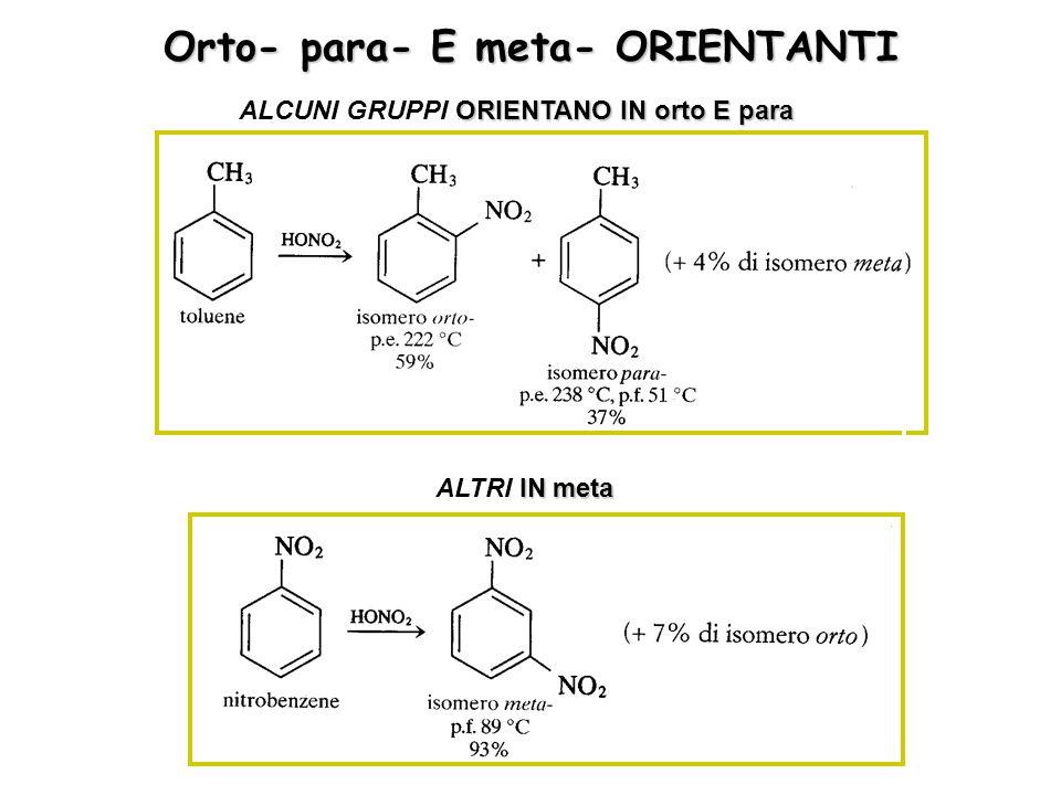 Orto- para- E meta- ORIENTANTI ORIENTANO IN orto E para ALCUNI GRUPPI ORIENTANO IN orto E para IN meta ALTRI IN meta