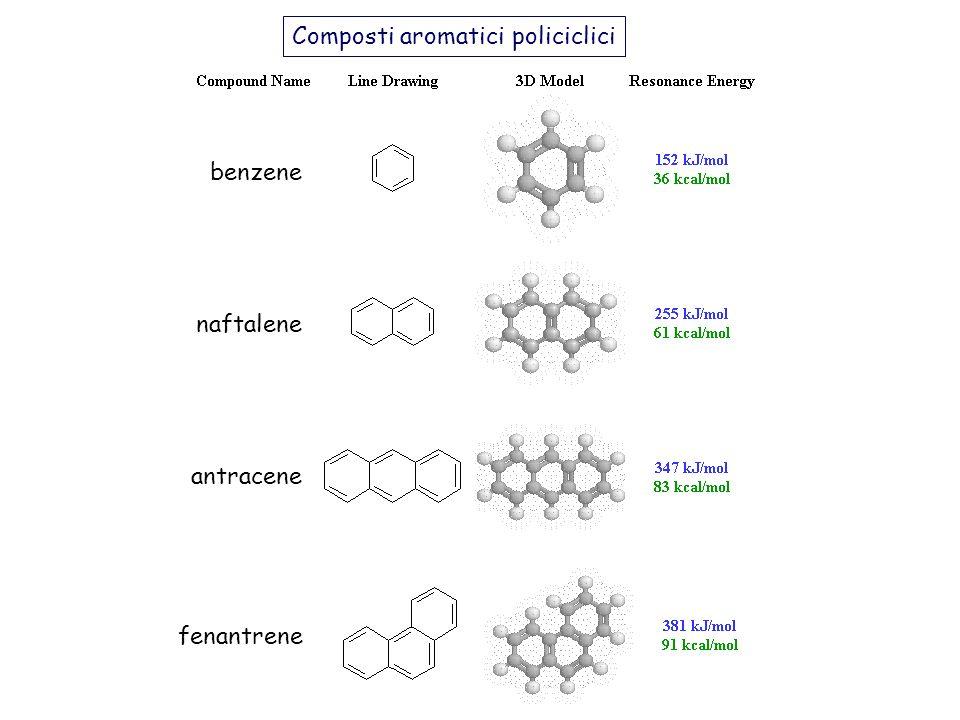 Composti aromatici policiclici benzene naftalene antracene fenantrene