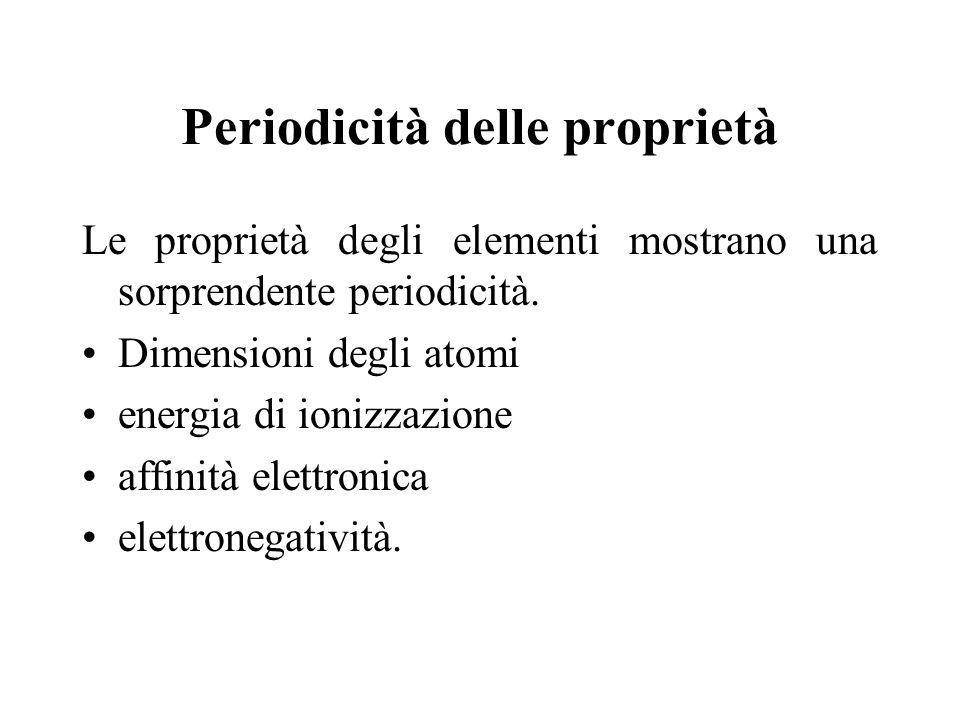 Periodicità delle proprietà Le proprietà degli elementi mostrano una sorprendente periodicità. Dimensioni degli atomi energia di ionizzazione affinità
