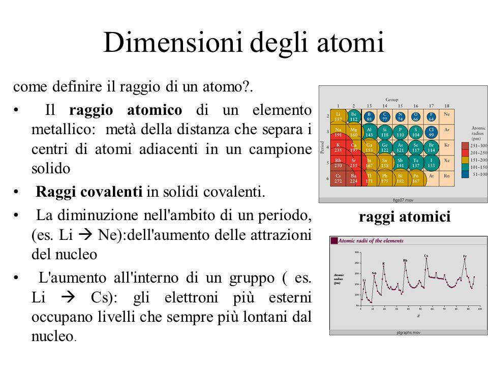 Dimensioni degli atomi come definire il raggio di un atomo?. Il raggio atomico di un elemento metallico: metà della distanza che separa i centri di at