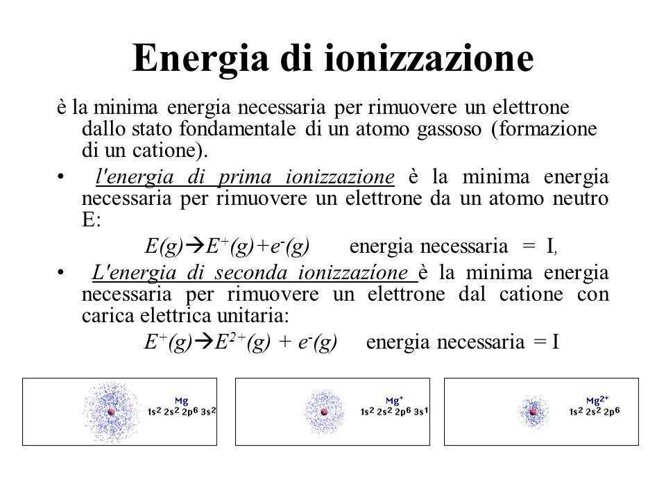 Energia di ionizzazione è la minima energia necessaria per rimuovere un elettrone dallo stato fondamentale di un atomo gassoso (formazione di un catio