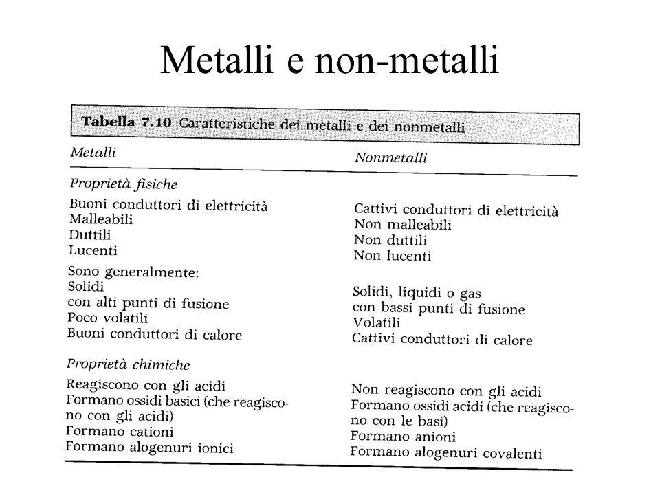 Metalli e non-metalli