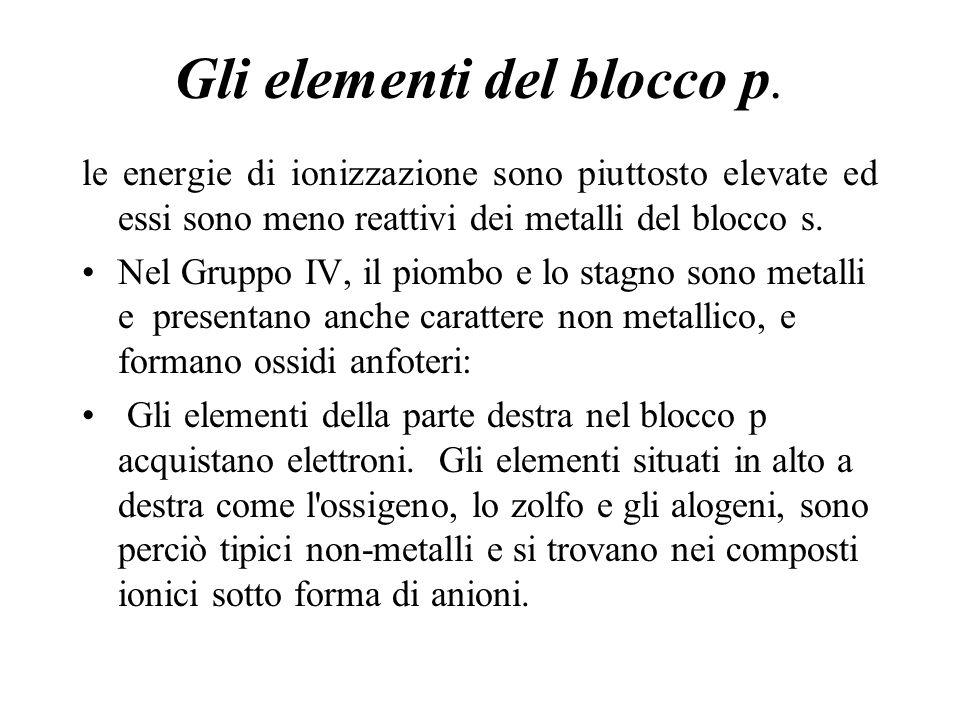 Gli elementi del blocco p. le energie di ionizzazione sono piuttosto elevate ed essi sono meno reattivi dei metalli del blocco s. Nel Gruppo IV, il pi