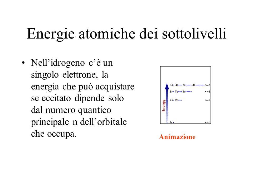 Energie atomiche dei sottolivelli Nellidrogeno cè un singolo elettrone, la energia che può acquistare se eccitato dipende solo dal numero quantico pri