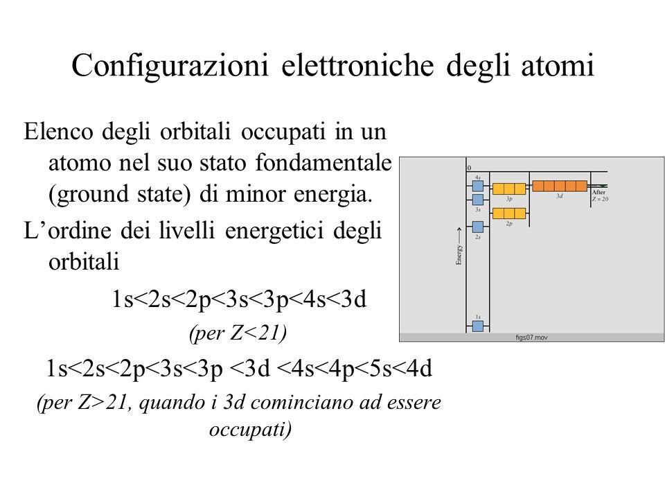 Configurazioni elettroniche degli atomi Elenco degli orbitali occupati in un atomo nel suo stato fondamentale (ground state) di minor energia. Lordine