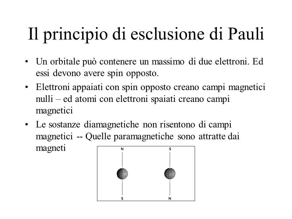 Il principio di esclusione di Pauli Un orbitale può contenere un massimo di due elettroni. Ed essi devono avere spin opposto. Elettroni appaiati con s