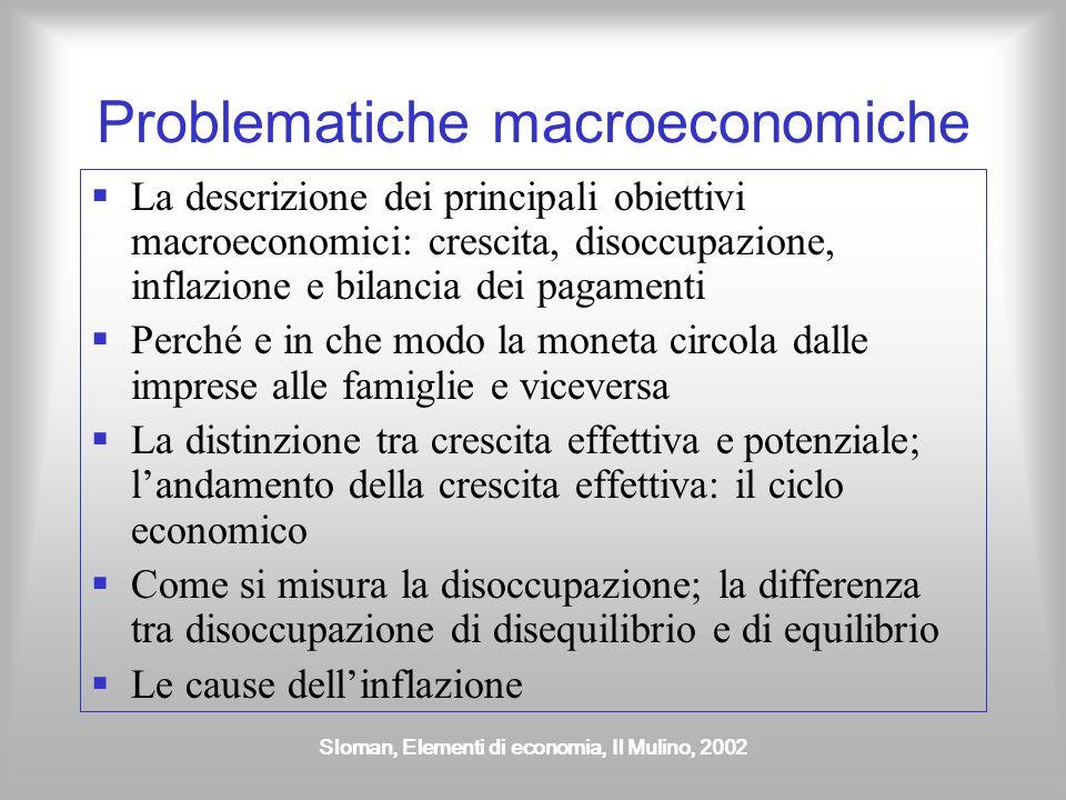 Sloman, Elementi di economia, Il Mulino, 2002 Problematiche macroeconomiche La descrizione dei principali obiettivi macroeconomici: crescita, disoccupazione, inflazione e bilancia dei pagamenti Perché e in che modo la moneta circola dalle imprese alle famiglie e viceversa La distinzione tra crescita effettiva e potenziale; landamento della crescita effettiva: il ciclo economico Come si misura la disoccupazione; la differenza tra disoccupazione di disequilibrio e di equilibrio Le cause dellinflazione