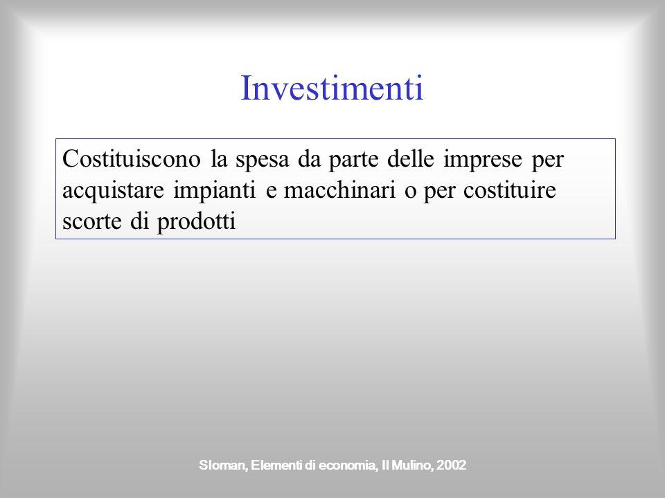Sloman, Elementi di economia, Il Mulino, 2002 Le immissioni Solo parte della domanda per i beni prodotti dalle imprese proviene dalle famiglie. Il res