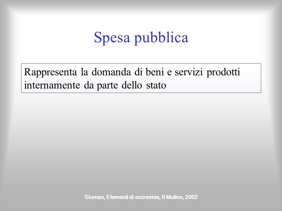 Sloman, Elementi di economia, Il Mulino, 2002 Investimenti Costituiscono la spesa da parte delle imprese per acquistare impianti e macchinari o per co