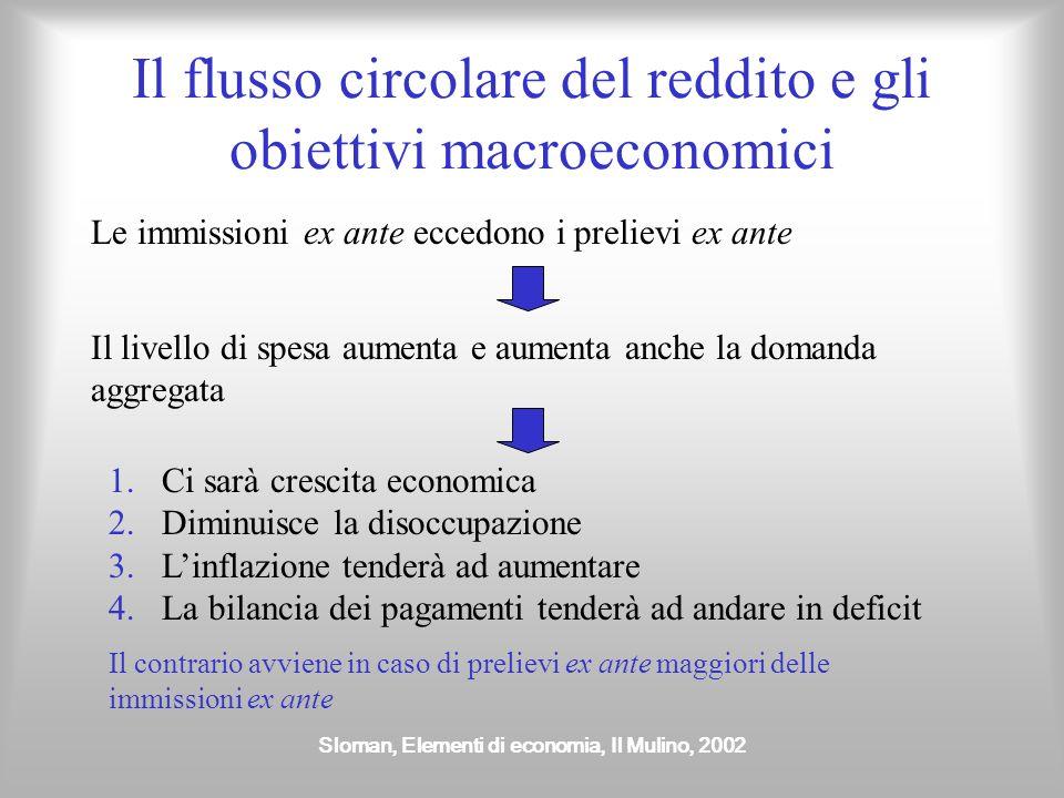 Sloman, Elementi di economia, Il Mulino, 2002 Il flusso circolare e gli obiettivi macroeconomici Le decisioni di immissione e prelievo sono prese da i