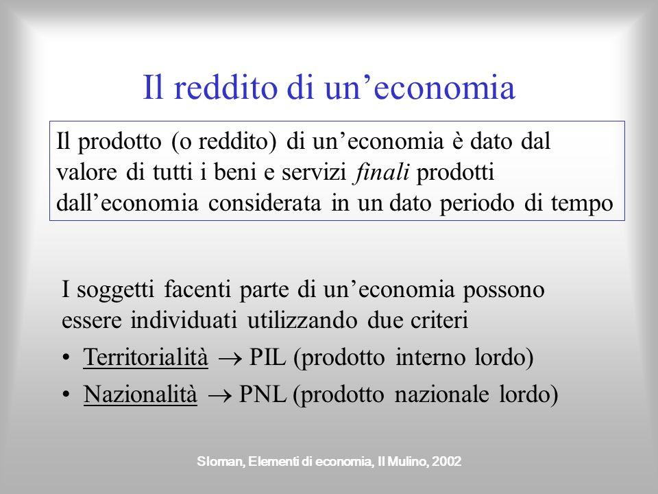 Sloman, Elementi di economia, Il Mulino, 2002 Il processo di aggiustamento Se le immissioni ex ante sono diverse dai prelievi ex ante si determina una
