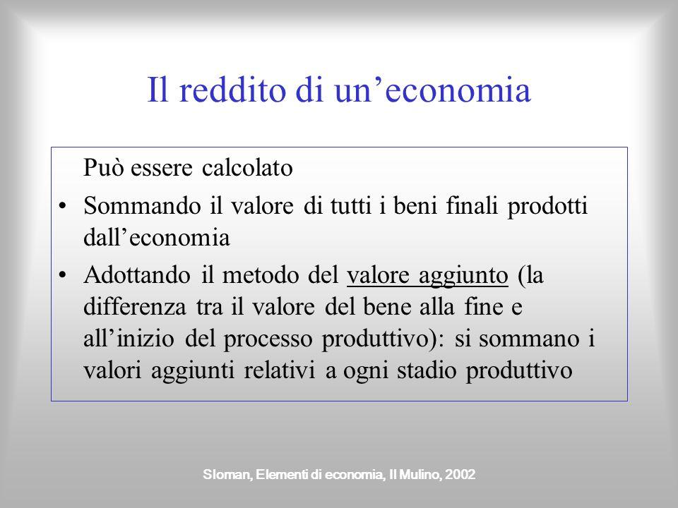 Sloman, Elementi di economia, Il Mulino, 2002 Il reddito di uneconomia Il prodotto (o reddito) di uneconomia è dato dal valore di tutti i beni e servi