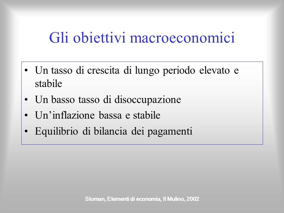 Sloman, Elementi di economia, Il Mulino, 2002 Gli obiettivi macroeconomici Un tasso di crescita di lungo periodo elevato e stabile Un basso tasso di disoccupazione Uninflazione bassa e stabile Equilibrio di bilancia dei pagamenti